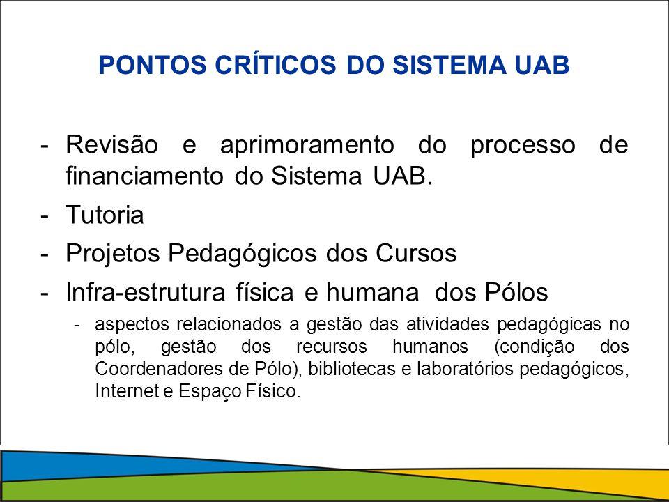 PONTOS CRÍTICOS DO SISTEMA UAB -Revisão e aprimoramento do processo de financiamento do Sistema UAB.