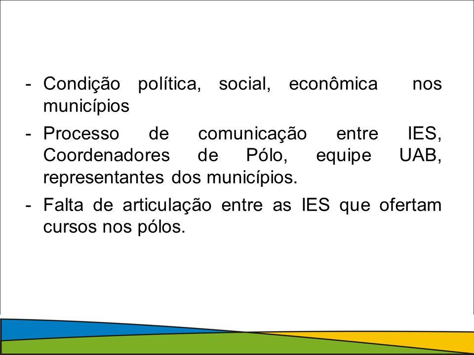 -Condição política, social, econômica nos municípios -Processo de comunicação entre IES, Coordenadores de Pólo, equipe UAB, representantes dos municípios.
