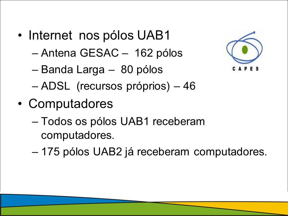 Internet nos pólos UAB1 –Antena GESAC – 162 pólos –Banda Larga – 80 pólos –ADSL (recursos próprios) – 46 Computadores –Todos os pólos UAB1 receberam computadores.