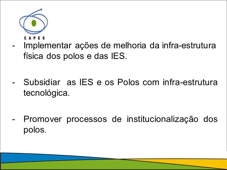 -Implementar ações de melhoria da infra-estrutura física dos polos e das IES.