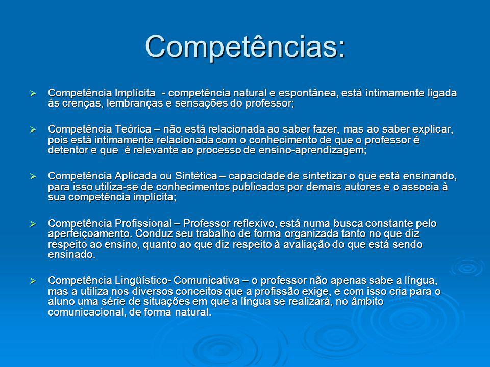 Competências: Competência Implícita - competência natural e espontânea, está intimamente ligada às crenças, lembranças e sensações do professor; Compe