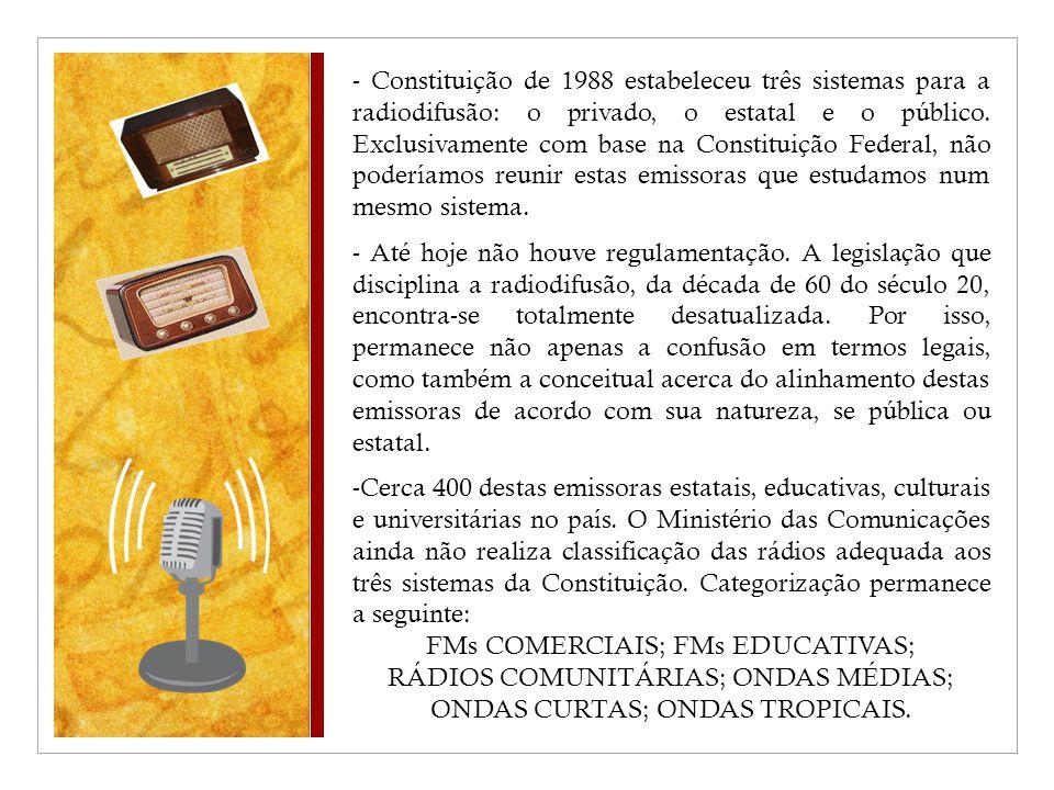 - Constituição de 1988 estabeleceu três sistemas para a radiodifusão: o privado, o estatal e o público.