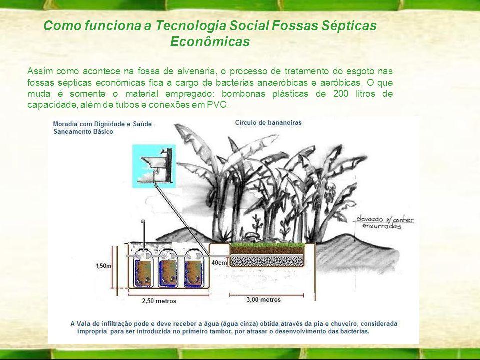 Como funciona a Tecnologia Social Fossas Sépticas Econômicas Assim como acontece na fossa de alvenaria, o processo de tratamento do esgoto nas fossas
