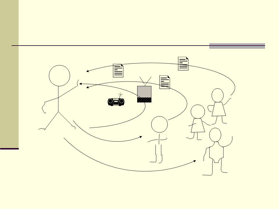 O O caminho AUTO-SUSTENTADO (que autonomiza os professores) auto-olhar que analisa com critérios próprios apoiado por um outro (analisado, experiente e confiável) e contraposto à teorização relevante externa.