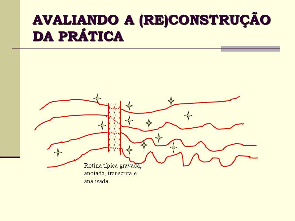AVALIANDO A (RE)CONSTRUÇÃO DA PRÁTICA Rotina típica gravada, anotada, transcrita e analisada