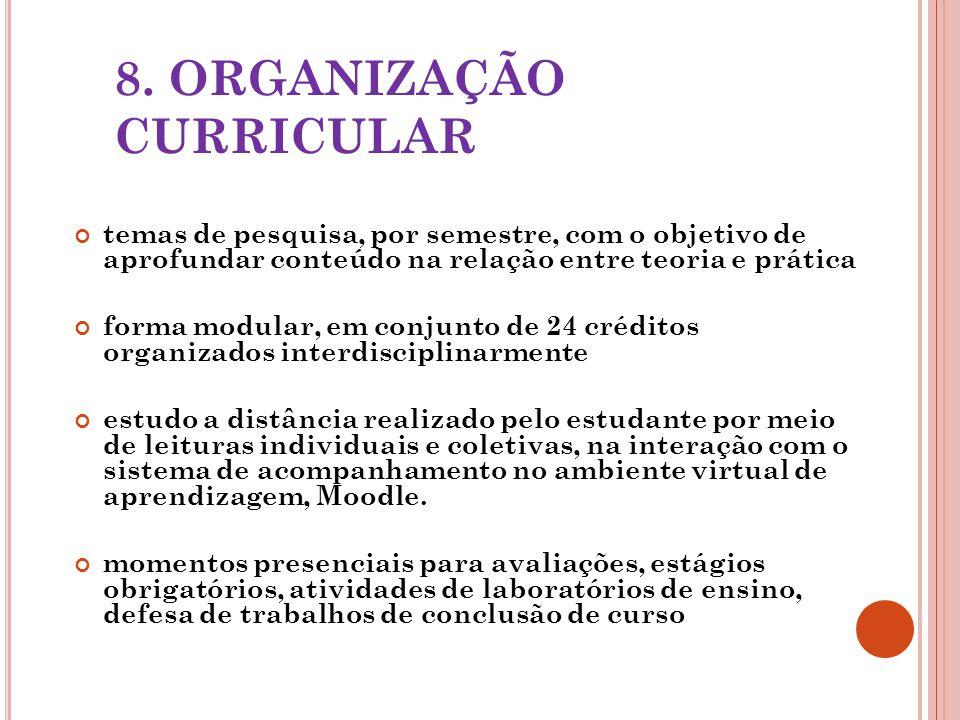 8. ORGANIZAÇÃO CURRICULAR temas de pesquisa, por semestre, com o objetivo de aprofundar conteúdo na relação entre teoria e prática forma modular, em c