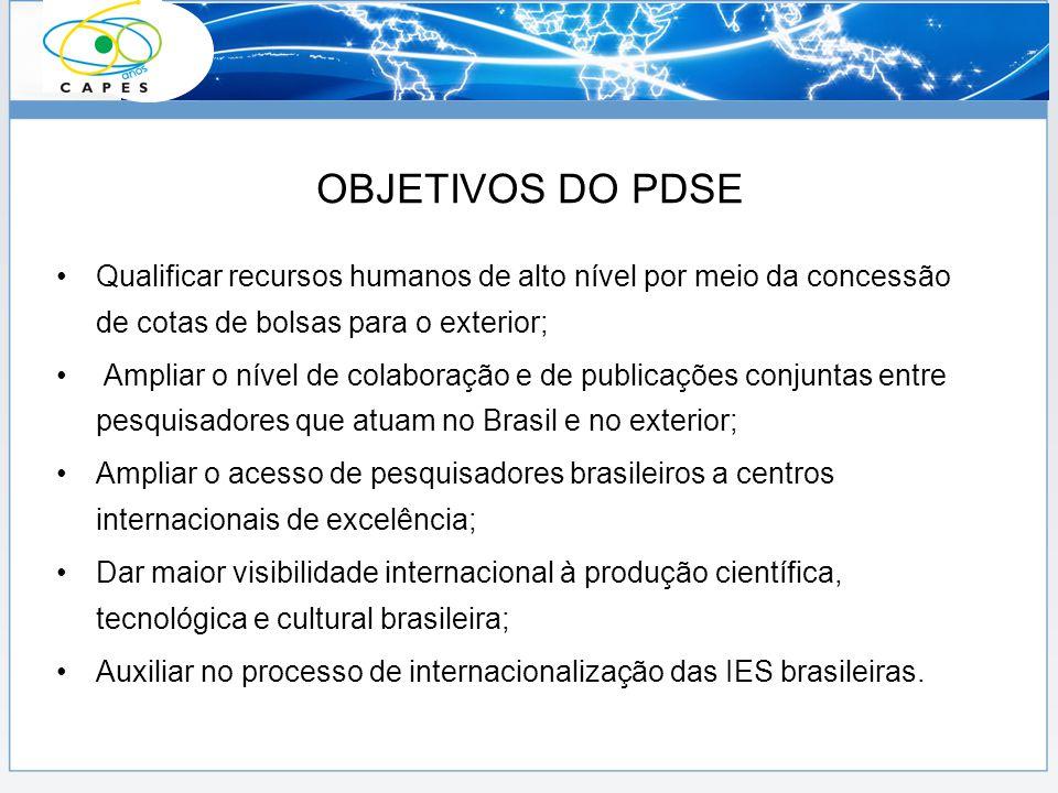 OBJETIVOS DO PDSE Qualificar recursos humanos de alto nível por meio da concessão de cotas de bolsas para o exterior; Ampliar o nível de colaboração e