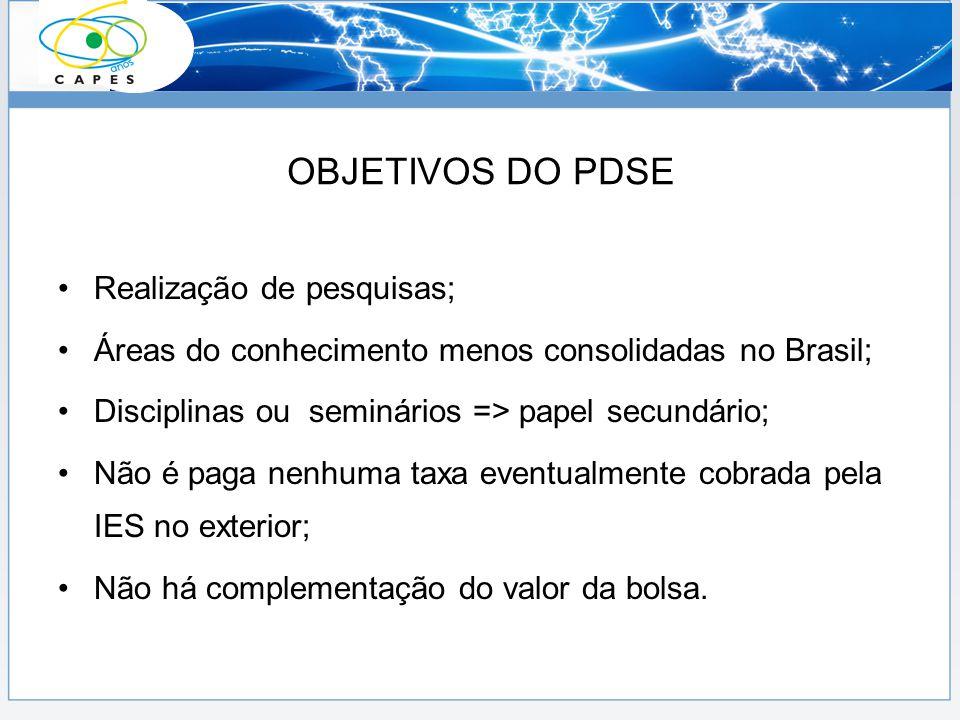 Realização de pesquisas; Áreas do conhecimento menos consolidadas no Brasil; Disciplinas ou seminários => papel secundário; Não é paga nenhuma taxa ev