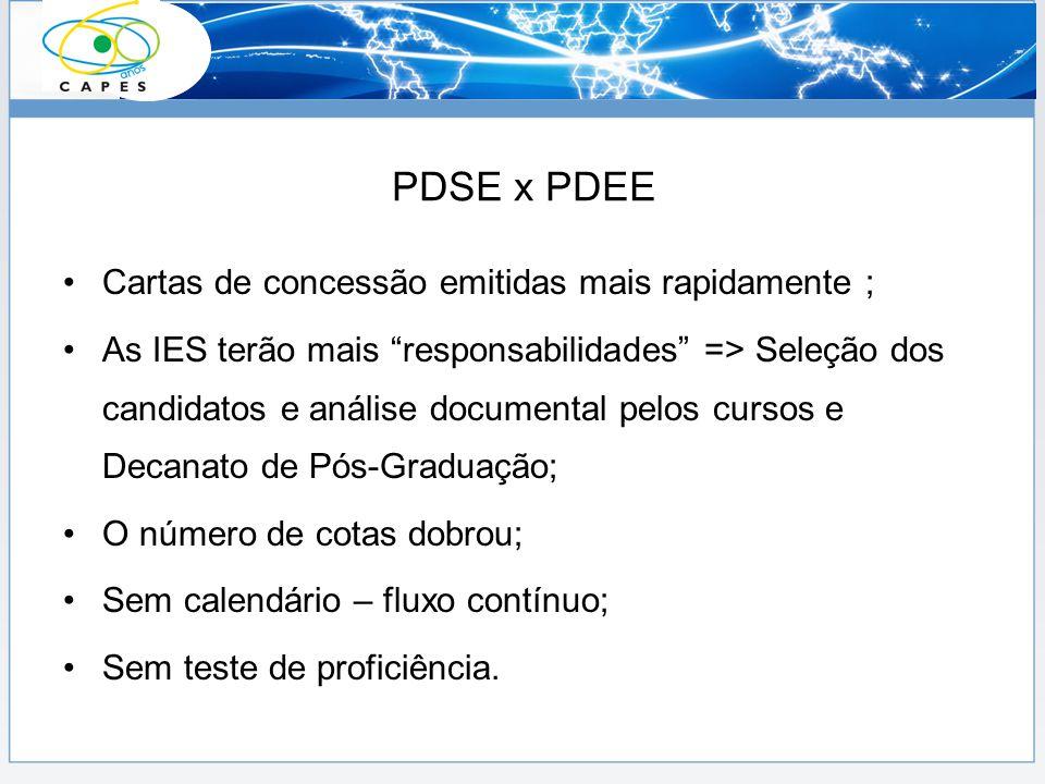 PDSE x PDEE Cartas de concessão emitidas mais rapidamente ; As IES terão mais responsabilidades => Seleção dos candidatos e análise documental pelos c