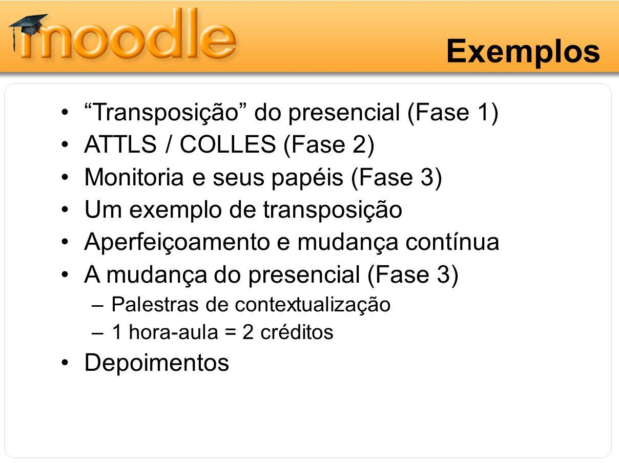 Exemplos Transposição do presencial (Fase 1) ATTLS / COLLES (Fase 2) Monitoria e seus papéis (Fase 3) Um exemplo de transposição Aperfeiçoamento e mud