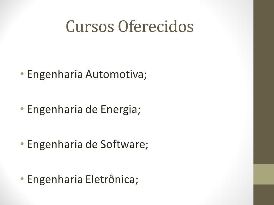 Cursos Oferecidos Engenharia Automotiva; Engenharia de Energia; Engenharia de Software; Engenharia Eletrônica;