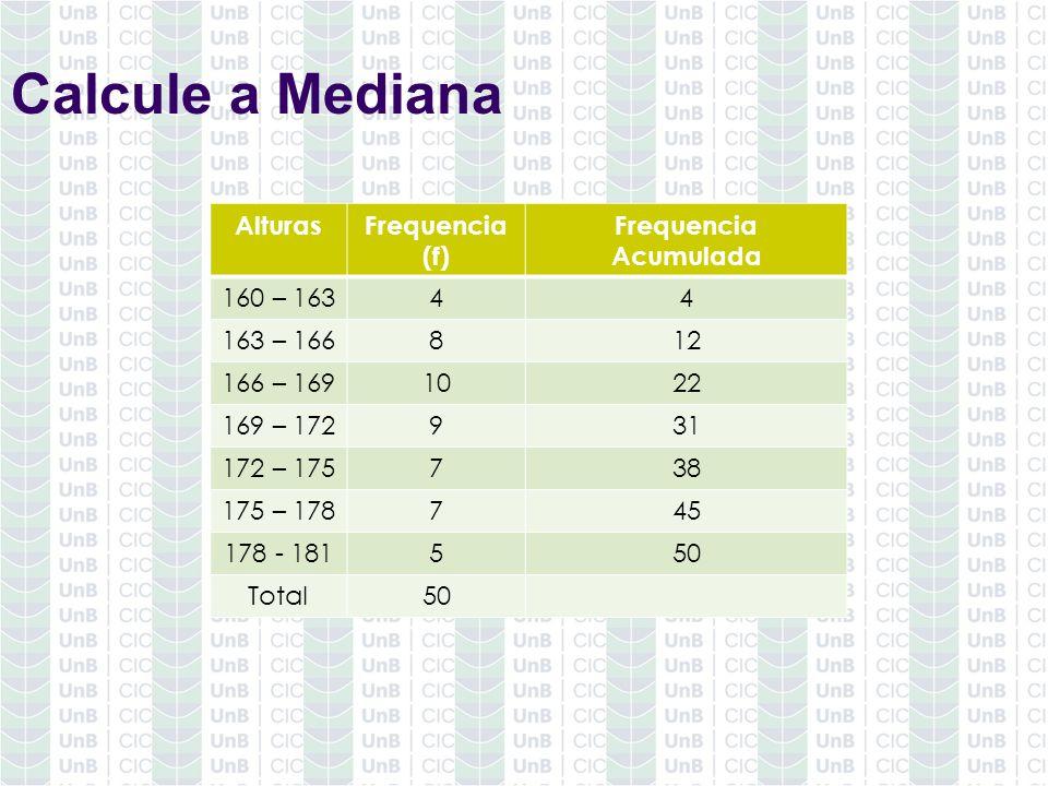 Calcule a Mediana AlturasFrequencia (f) Frequencia Acumulada 160 – 16344 163 – 166812 166 – 1691022 169 – 172931 172 – 175738 175 – 178745 178 - 18155