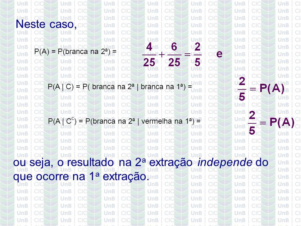 ou seja, o resultado na 2 a extração independe do que ocorre na 1 a extração. P(A) = P(branca na 2ª) = Neste caso, P(A | C) = P( branca na 2ª | branca
