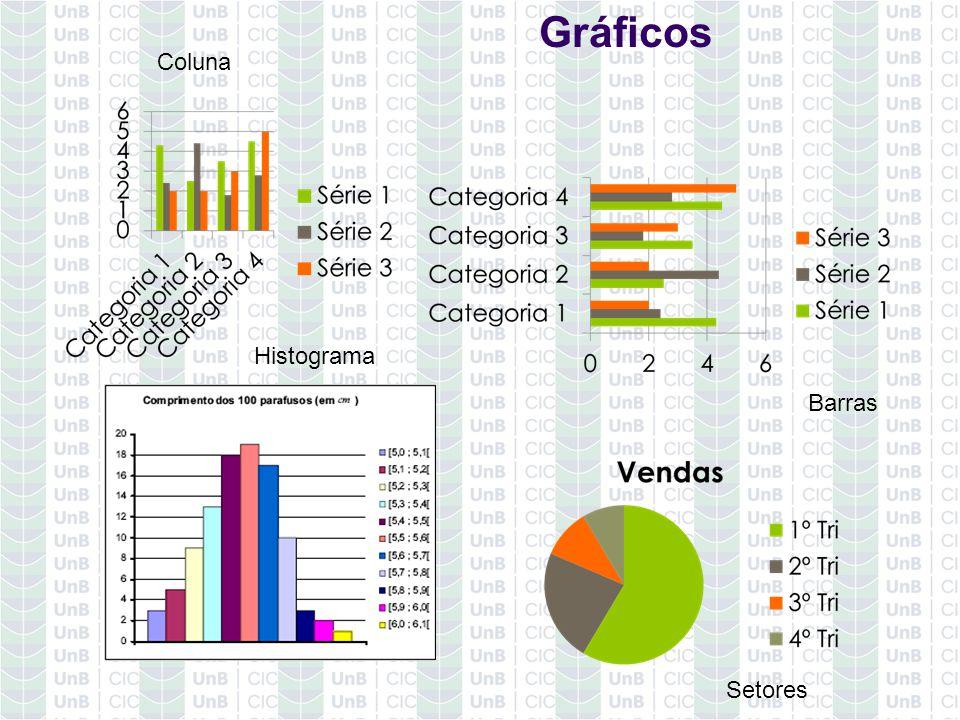 Gráficos Histograma Barras Coluna Setores