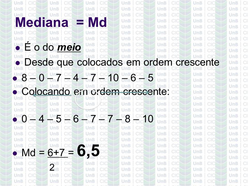 Mediana = Md 8 – 0 – 7 – 4 – 7 – 10 – 6 – 5 Colocando em ordem crescente: 0 – 4 – 5 – 6 – 7 – 7 – 8 – 10 Md = 6+7 = 6,5 2 É o do meio Desde que coloca