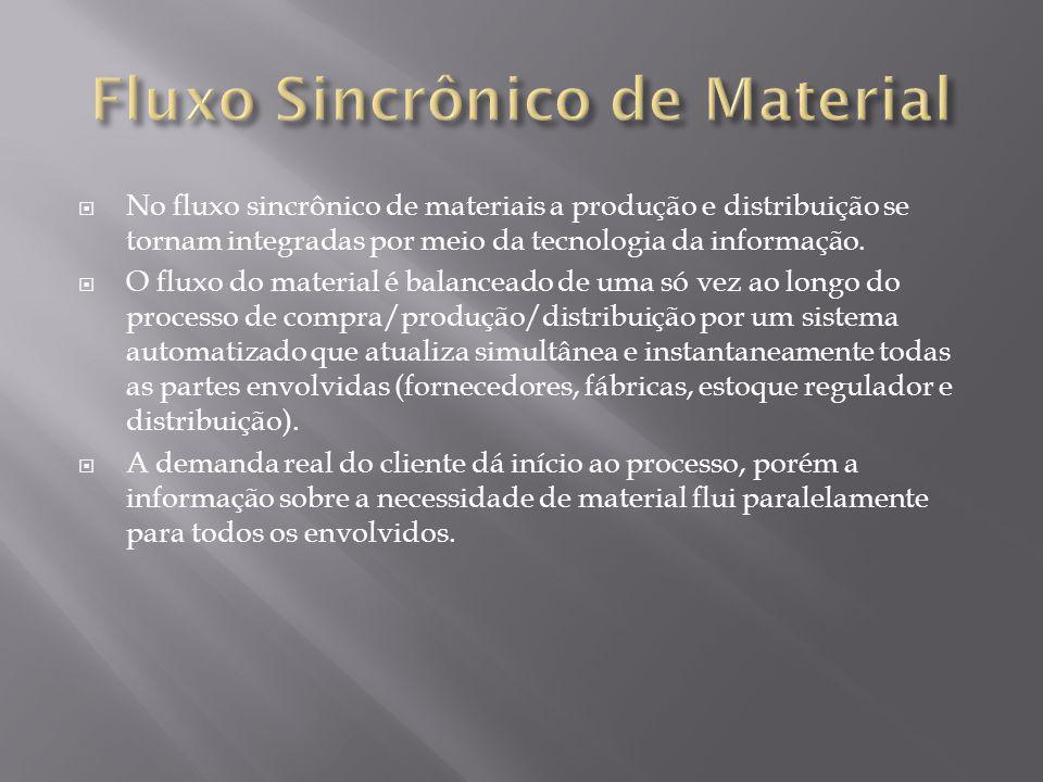 No fluxo sincrônico de materiais a produção e distribuição se tornam integradas por meio da tecnologia da informação. O fluxo do material é balanceado