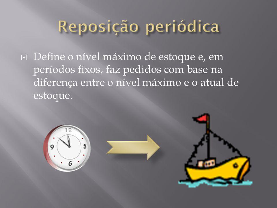 Define o nível máximo de estoque e, em períodos fixos, faz pedidos com base na diferença entre o nível máximo e o atual de estoque.