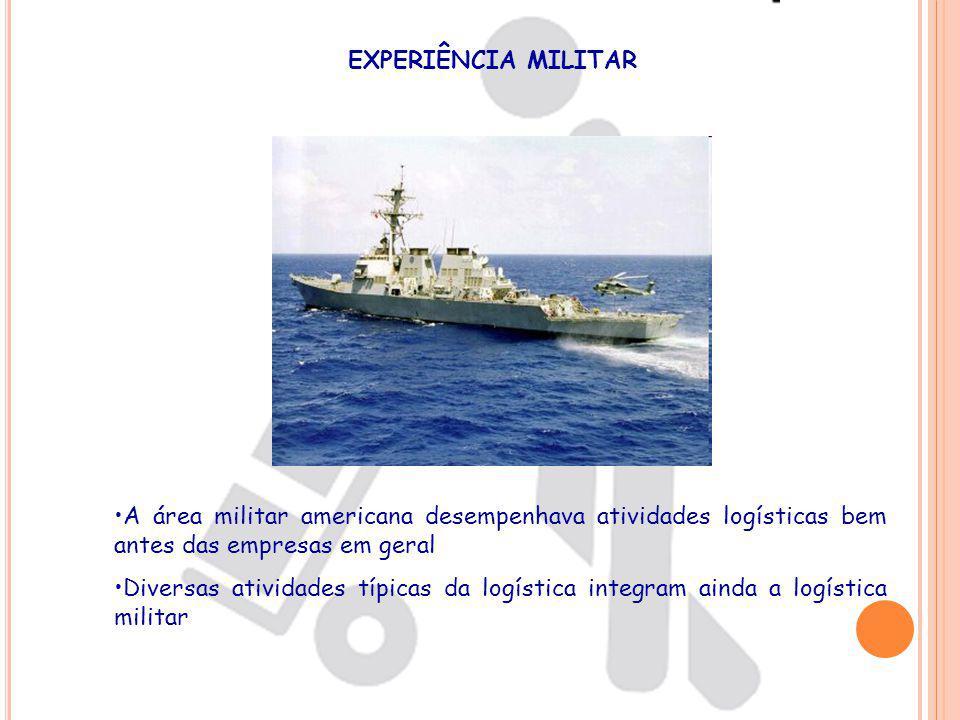 EXPERIÊNCIA MILITAR A área militar americana desempenhava atividades logísticas bem antes das empresas em geral Diversas atividades típicas da logística integram ainda a logística militar