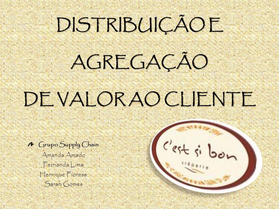 DISTRIBUIÇÃO E AGREGAÇÃO DE VALOR AO CLIENTE Grupo Supply Chain Amanda Amado Fernanda Lima Henrique Fiorese Sarah Gomes