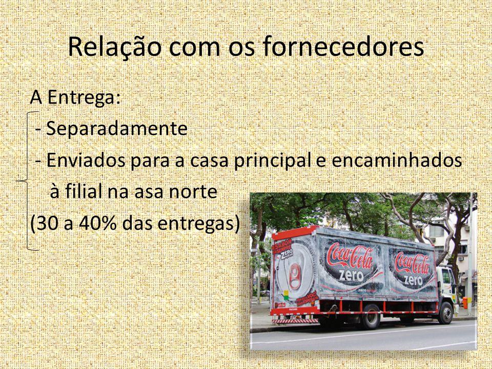 Relação com os fornecedores A Entrega: - Separadamente - Enviados para a casa principal e encaminhados à filial na asa norte (30 a 40% das entregas)