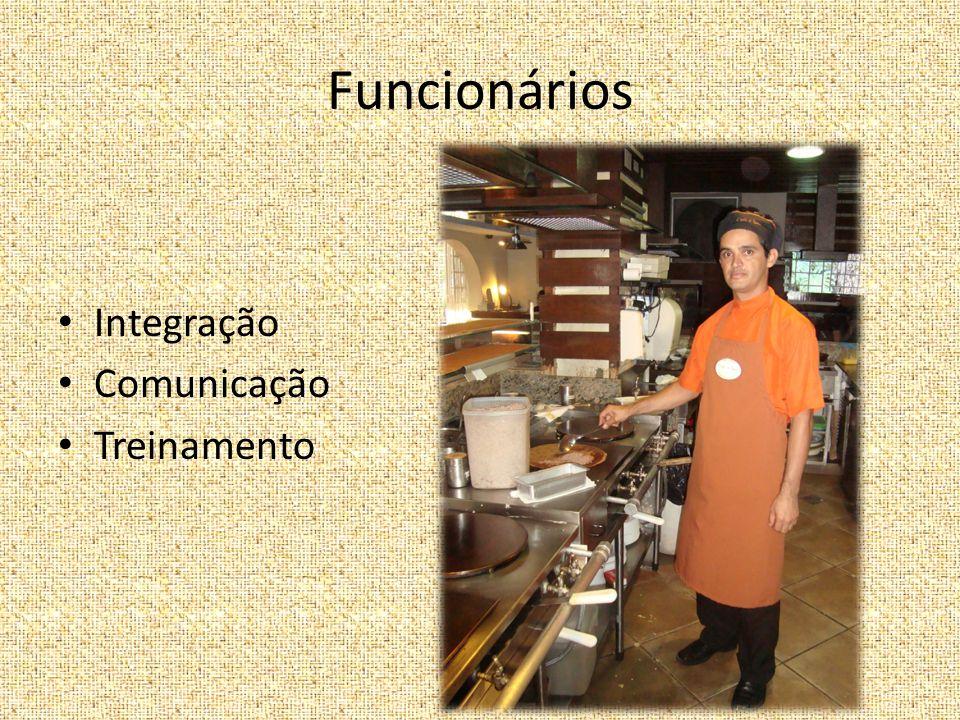 Funcionários Integração Comunicação Treinamento