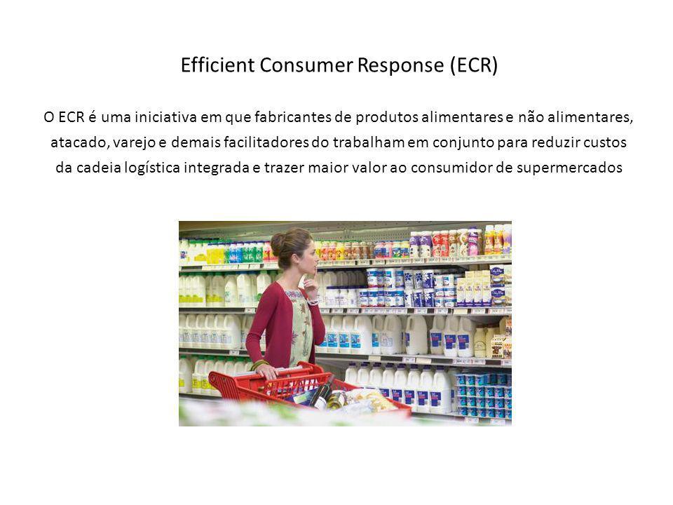Efficient Consumer Response (ECR) O ECR é uma iniciativa em que fabricantes de produtos alimentares e não alimentares, atacado, varejo e demais facilitadores do trabalham em conjunto para reduzir custos da cadeia logística integrada e trazer maior valor ao consumidor de supermercados
