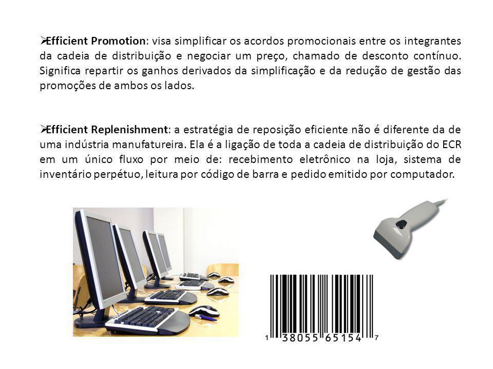 Efficient Promotion: visa simplificar os acordos promocionais entre os integrantes da cadeia de distribuição e negociar um preço, chamado de desconto contínuo.