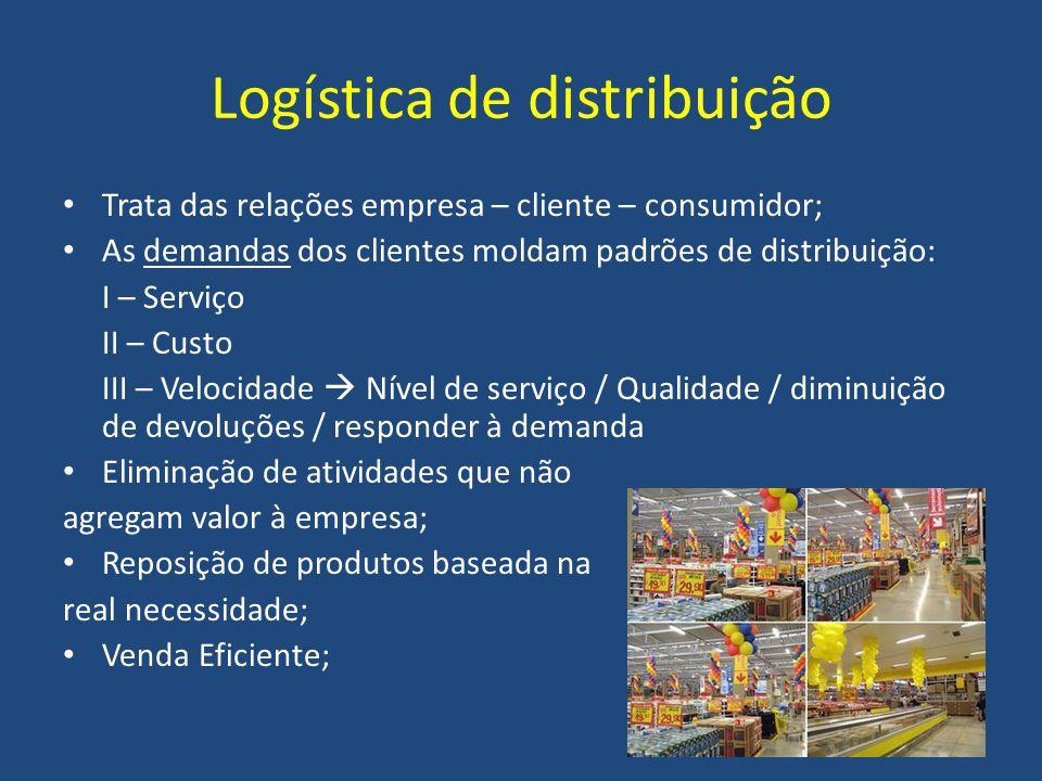 Logística de distribuição Trata das relações empresa – cliente – consumidor; As demandas dos clientes moldam padrões de distribuição: I – Serviço II –