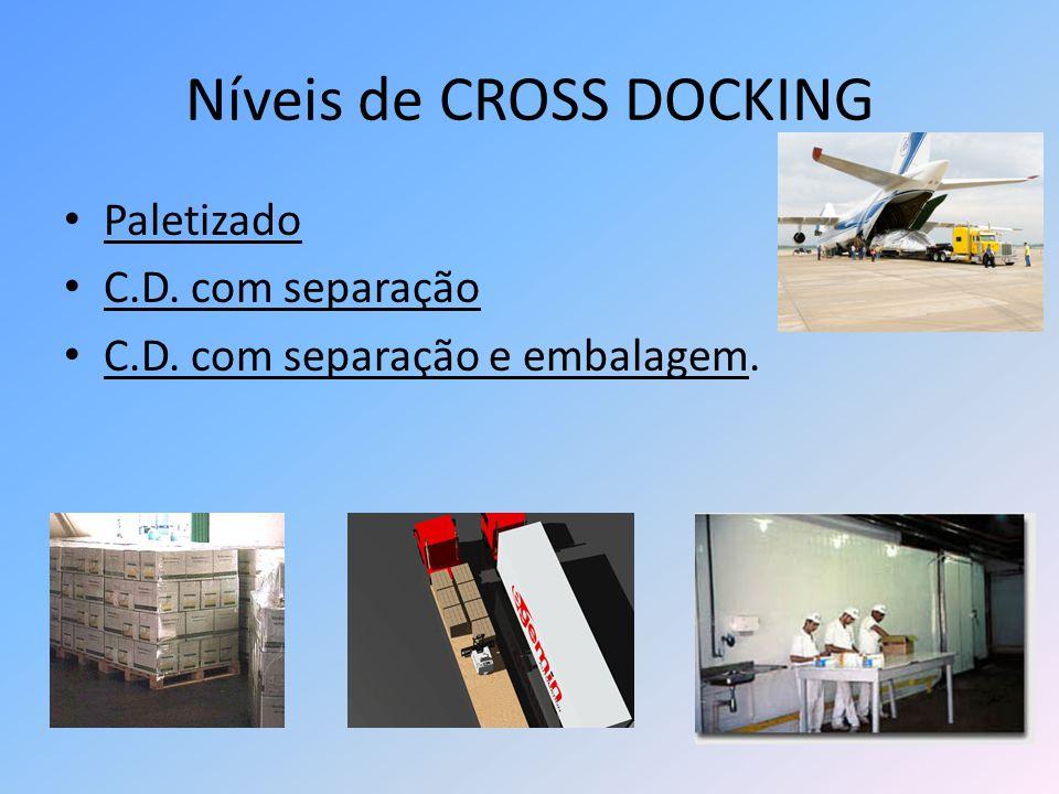 Níveis de CROSS DOCKING Paletizado C.D. com separação C.D. com separação e embalagem.