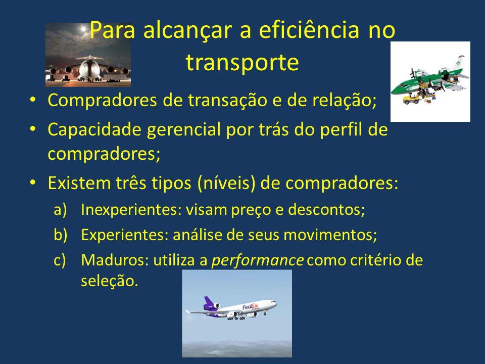 Para alcançar a eficiência no transporte Compradores de transação e de relação; Capacidade gerencial por trás do perfil de compradores; Existem três t