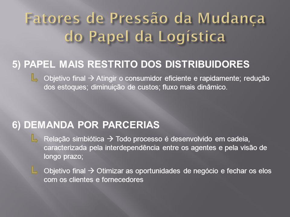 5) PAPEL MAIS RESTRITO DOS DISTRIBUIDORES 6) DEMANDA POR PARCERIAS Objetivo final Atingir o consumidor eficiente e rapidamente; redução dos estoques;