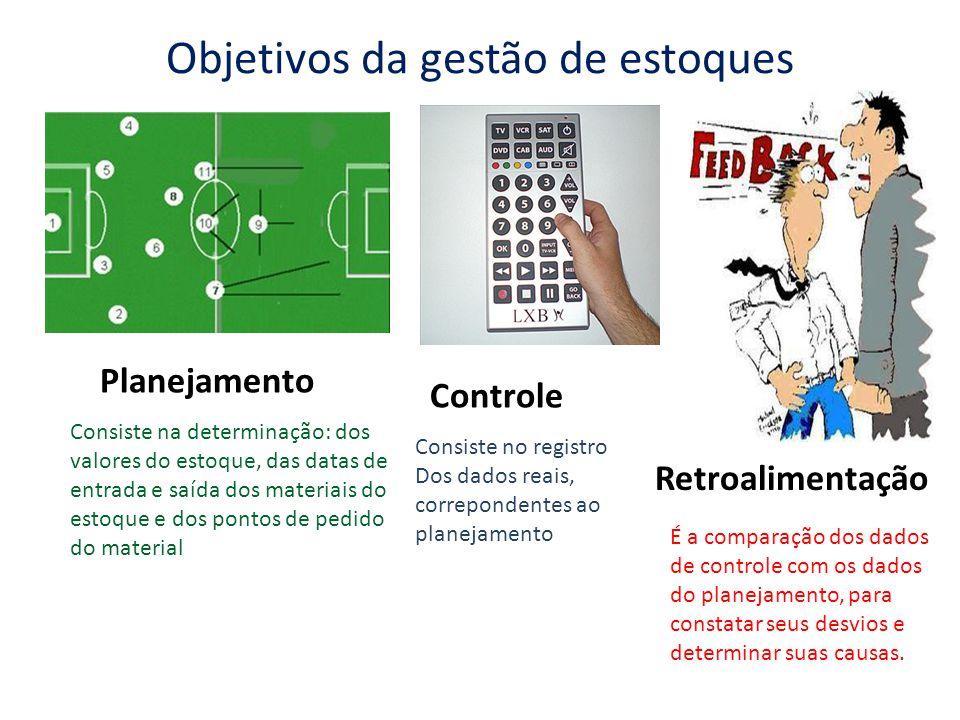 Objetivos da gestão de estoques Planejamento Consiste na determinação: dos valores do estoque, das datas de entrada e saída dos materiais do estoque e