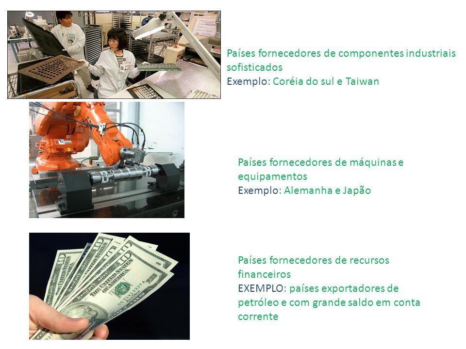 Países fornecedores de componentes industriais sofisticados Exemplo: Coréia do sul e Taiwan Países fornecedores de máquinas e equipamentos Exemplo: Al
