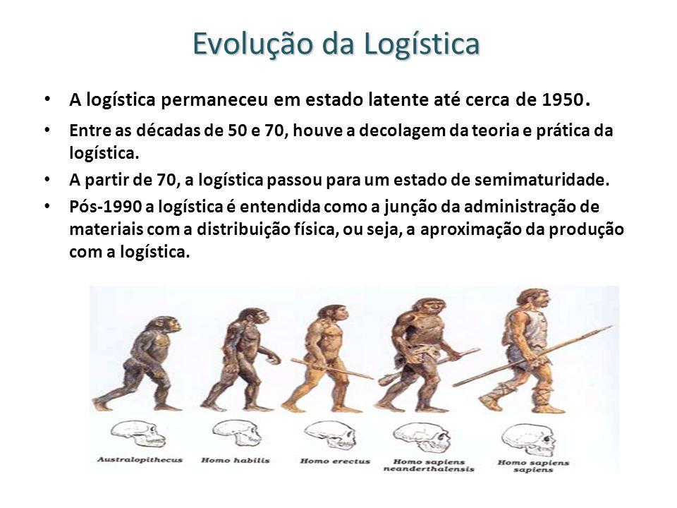 Evolução da Logística A logística permaneceu em estado latente até cerca de 1950. Entre as décadas de 50 e 70, houve a decolagem da teoria e prática d