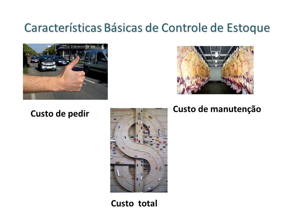 Características Básicas de Controle de Estoque Custo de pedir Custo de manutenção Custo total
