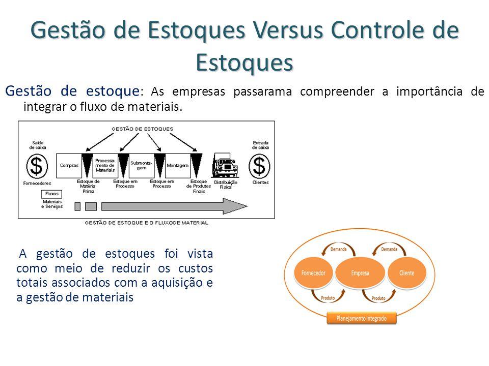 Gestão de Estoques Versus Controle de Estoques Gestão de estoque : As empresas passarama compreender a importância de integrar o fluxo de materiais. A