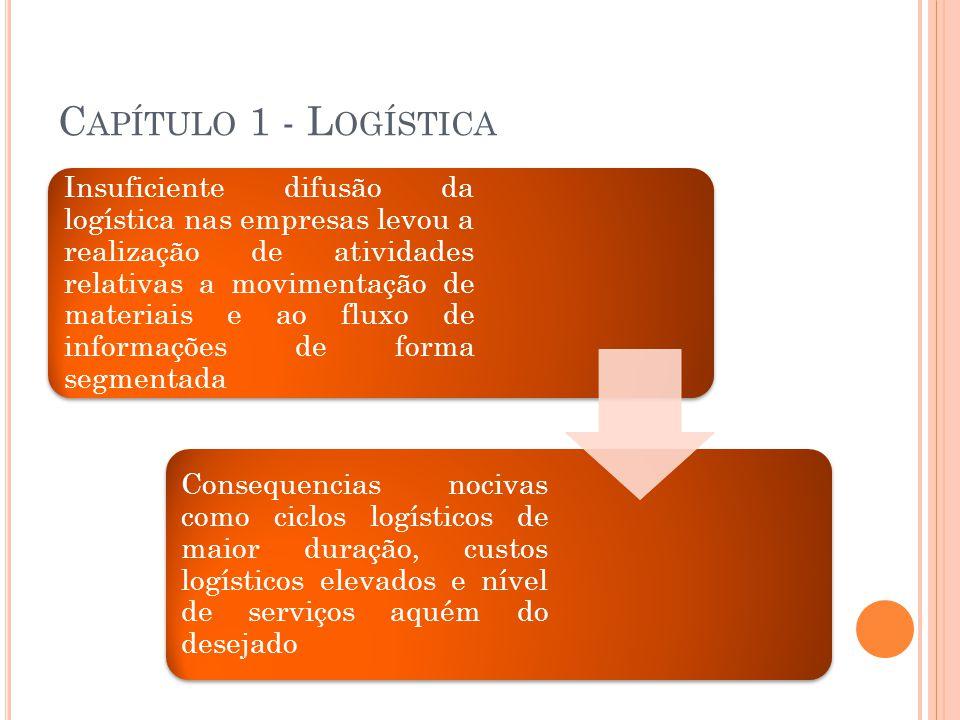 C APÍTULO 1 - L OGÍSTICA Insuficiente difusão da logística nas empresas levou a realização de atividades relativas a movimentação de materiais e ao fl