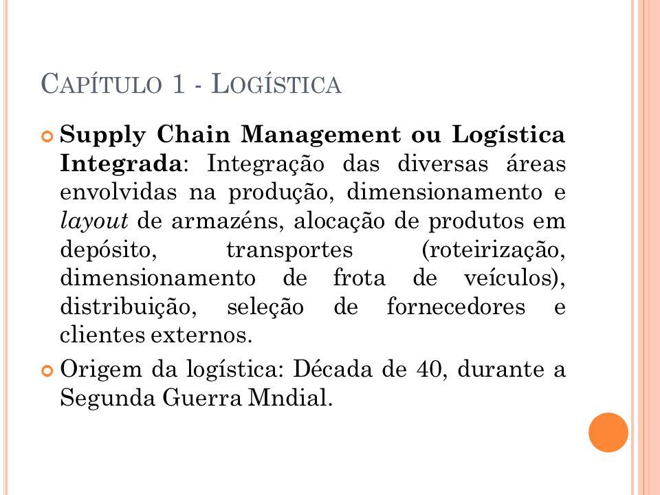 C APÍTULO 1 - L OGÍSTICA Supply Chain Management ou Logística Integrada : Integração das diversas áreas envolvidas na produção, dimensionamento e layo