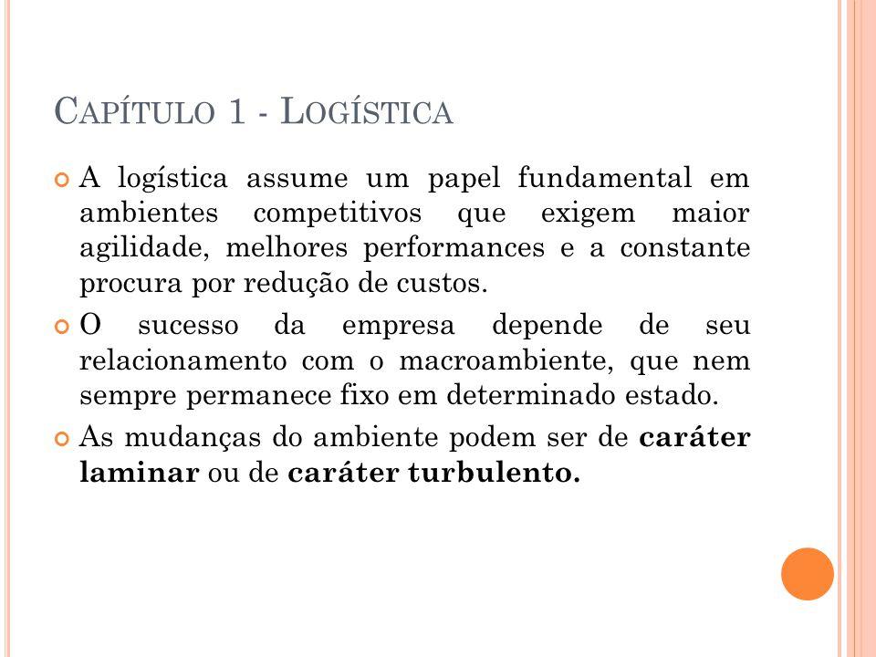 C APÍTULO 1 - L OGÍSTICA A logística assume um papel fundamental em ambientes competitivos que exigem maior agilidade, melhores performances e a constante procura por redução de custos.