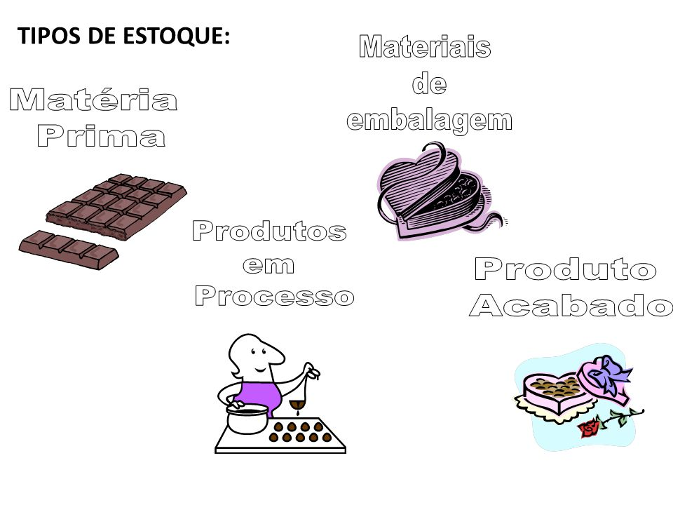 TIPOS DE ESTOQUE: