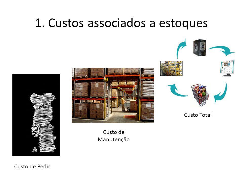 1. Custos associados a estoques Custo de Pedir Custo Total Custo de Manutenção