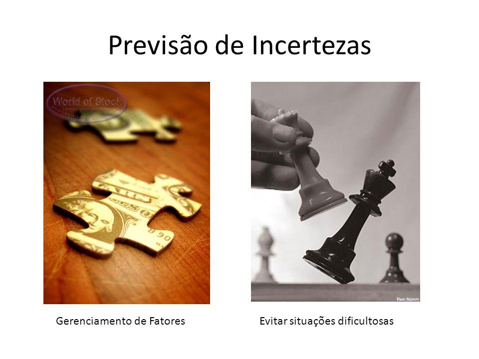 Previsão de Incertezas Gerenciamento de FatoresEvitar situações dificultosas