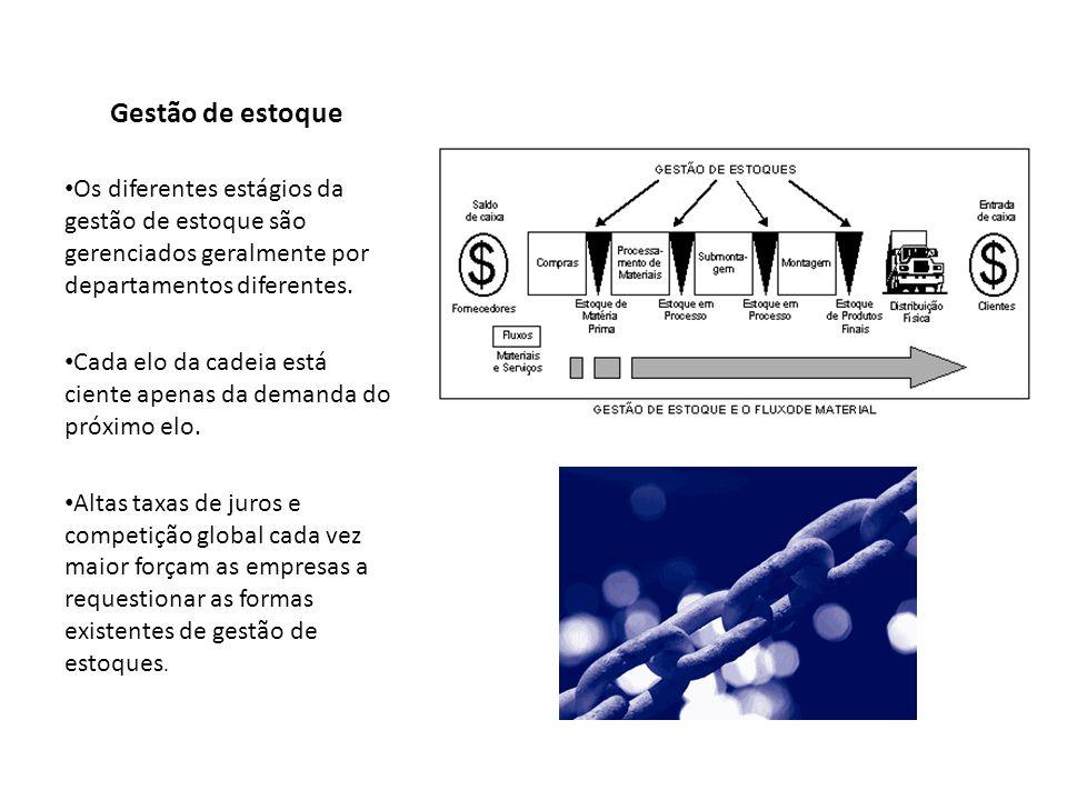 Gestão de estoque Os diferentes estágios da gestão de estoque são gerenciados geralmente por departamentos diferentes.