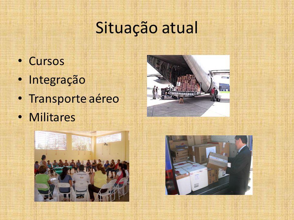 Situação atual Cursos Integração Transporte aéreo Militares