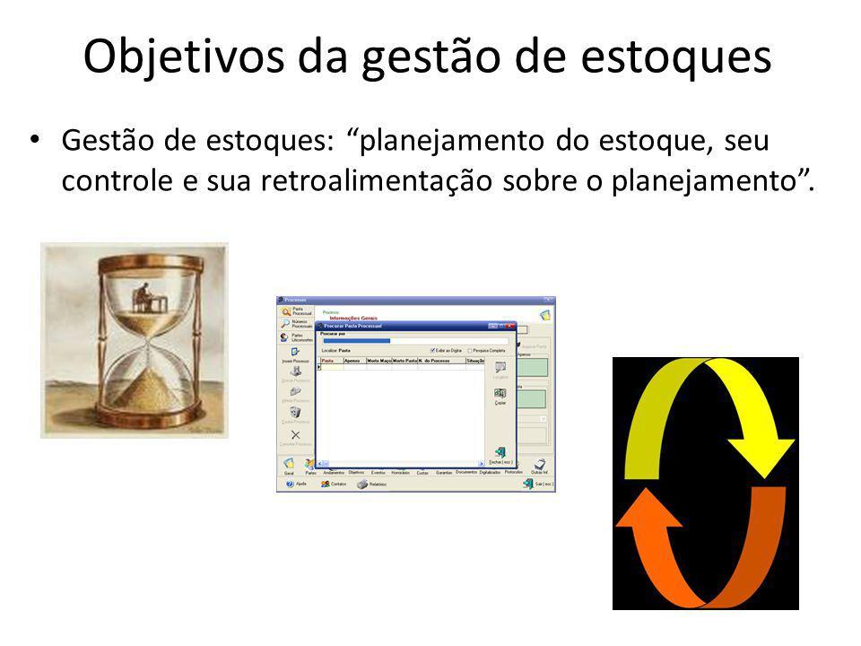Objetivos da gestão de estoques Gestão de estoques: planejamento do estoque, seu controle e sua retroalimentação sobre o planejamento.