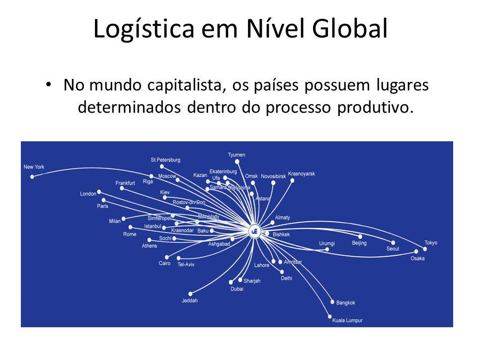 Logística em Nível Global No mundo capitalista, os países possuem lugares determinados dentro do processo produtivo.