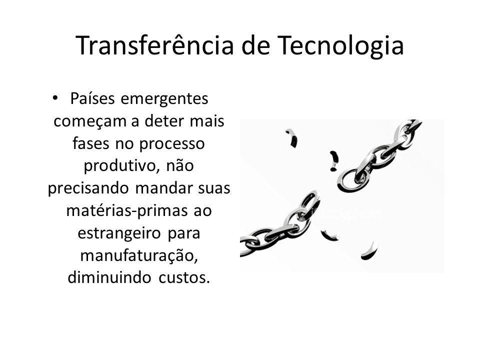 Transferência de Tecnologia Países emergentes começam a deter mais fases no processo produtivo, não precisando mandar suas matérias-primas ao estrangeiro para manufaturação, diminuindo custos.