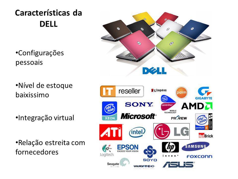 Características da DELL Configurações pessoais Nível de estoque baixissimo Integração virtual Relação estreita com fornecedores