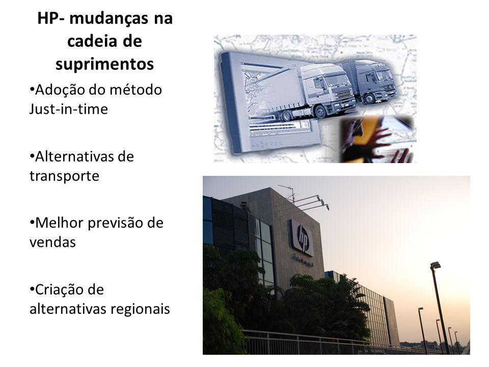 HP- mudanças na cadeia de suprimentos Adoção do método Just-in-time Alternativas de transporte Melhor previsão de vendas Criação de alternativas regionais