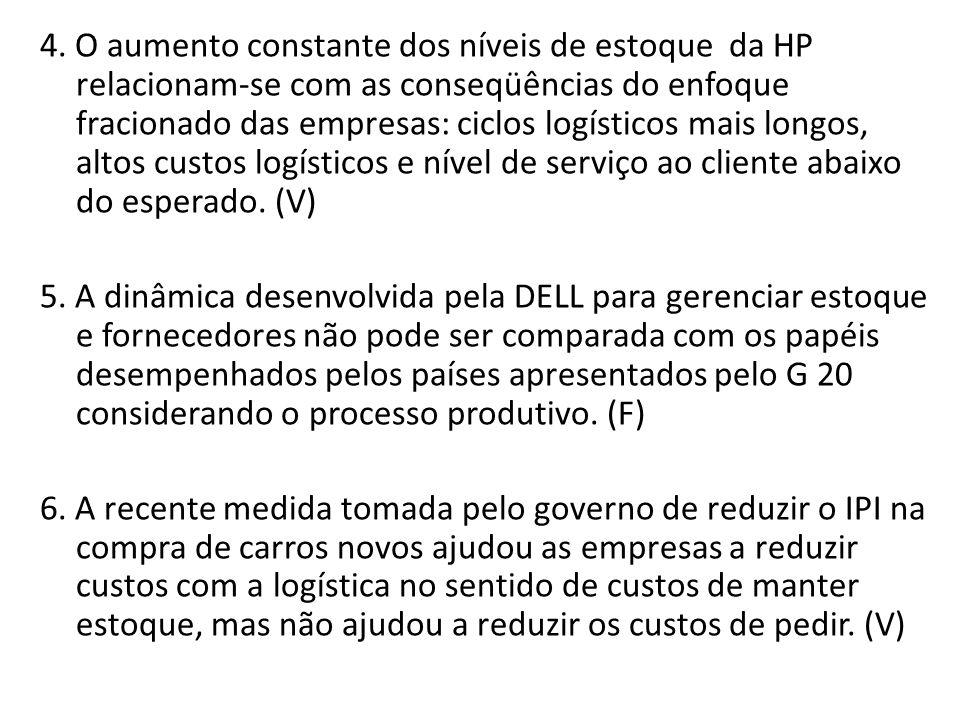 4. O aumento constante dos níveis de estoque da HP relacionam-se com as conseqüências do enfoque fracionado das empresas: ciclos logísticos mais longo